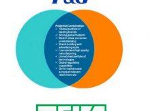 PGT healthcare