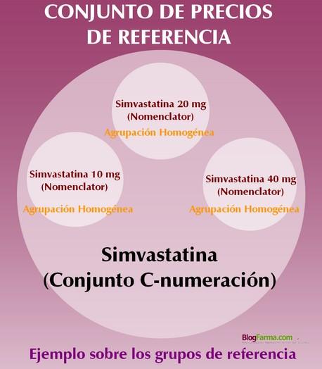 precios de referencia farmacia